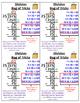 5.NBT.6 (Division) Anchor Chart