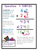 5.NBT.6 Long Division / Decimal Multiplication Poster / An