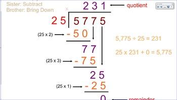 5.NBT.6 SMART Board Lessons [119 Slides, ~1 week of instruction]