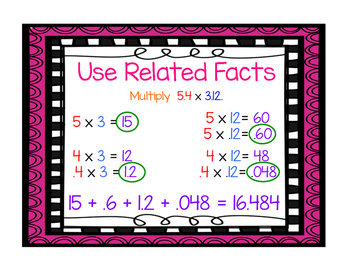 5.NBT.7 Dissecting Decimal Multiplication Part 2:  Decimals by Decimals