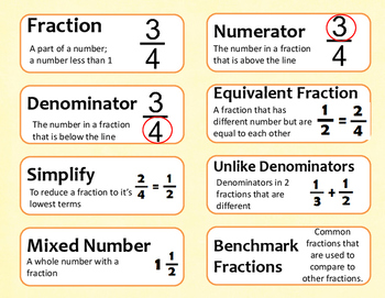 5.NF.1 & 5.NF.2 (Add/Subtract Fractions) Word Wall