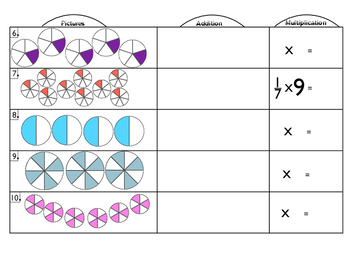 5.NF.4 Fraction Multiplication Pictures