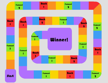5.NF Fraction Review Board Game
