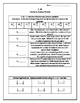 5.NF Fraction Review Packet GMAS
