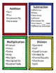 5.OA.2 (Numerical Expressions-Key Words) Anchor Chart