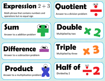 5.OA.2 (Numerical Expressions) Word Wall