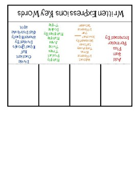 5.OA.2 (Written Expressions) Foldable