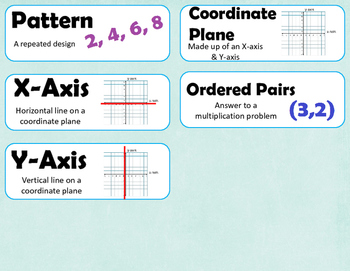 5.OA.3 (Numerical Patterns) Word Wall