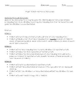 5.OA.3 Project & Rubric  Patterns & Relationships