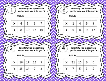 5.OA.3 Task Cards Numerical Patterns, Ordered Pairs & Graphing Task Cards 5.OA.3