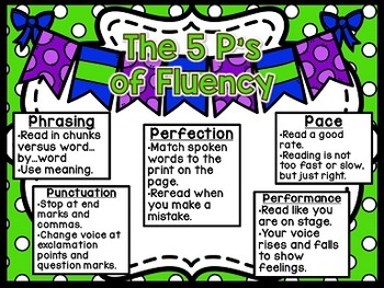 5 P's of Reading Fluency Anchor Chart