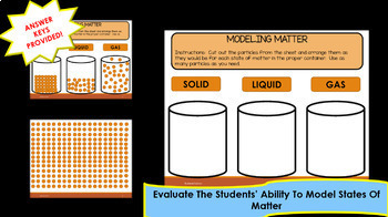 NGSS 5-PS1-1 States of Matter NGSS Aligned Lesson – Modeling Matter