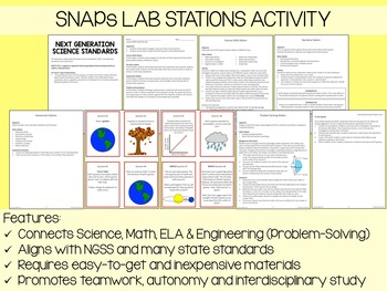 5-PS2-1 Earth's Gravity Lab Stations Activity