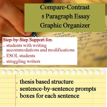 write 5 paragraph compare contrast essay How important is it to have a good idea about how to write a conclusion paragraph example it is a reasonable step to improve your skills in how to write a good conclusion paragraph when all other parts of your essay are ready.