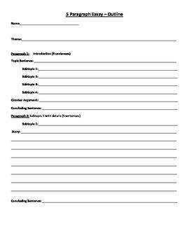 5 Paragraph Essay Format