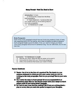 5 Paragraph Essay Format Outline