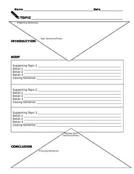5-Paragraph Essay Format Worksheet