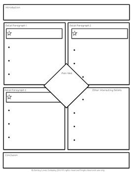 5 Paragraph Essay Graphic Organizers