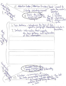 5 Paragraph Essay - Labels and Definitions