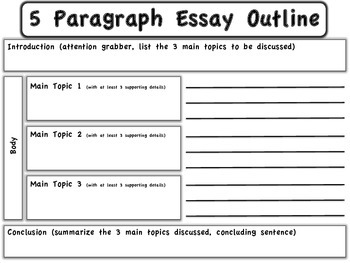 What does a five paragraph essay consist of