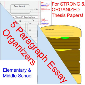 Hamburger Essay Teaching Resources  Teachers Pay Teachers   Paragraph Essay Organizers  Hamburger Essay Graphic Organizer  Thesis Writing