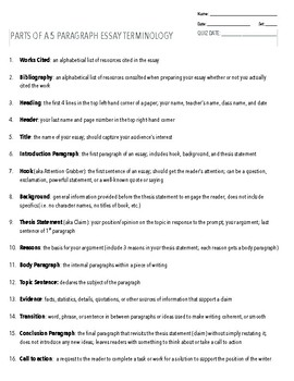 Parts of an Essay - Definitions to teach before they Write!
