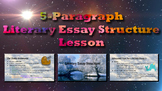 5-Paragraph Literary Essay Structure Lesson