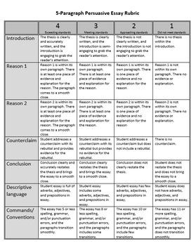 5 Paragraph Persuasive Essay Rubric (standards aligned)