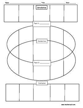 5 Paragraph Venn Diagram Graphic Organizer