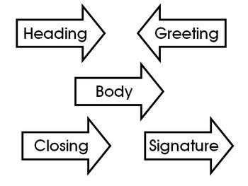5 Parts of a Friendly Letter Arrows (editable)