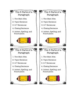 5 Parts of a Paragraph Student Resource