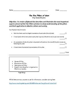 5 Pillars Children's Book