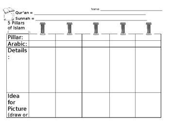 5 Pillars of Islam - Note Sheet