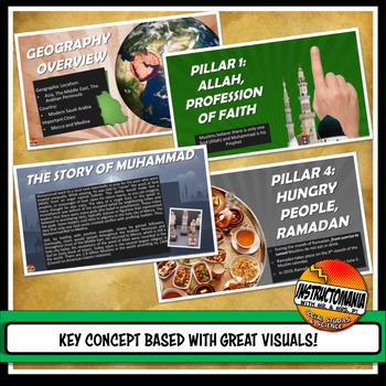 5 Pillars of Islam Quran Sunna Powerpoint