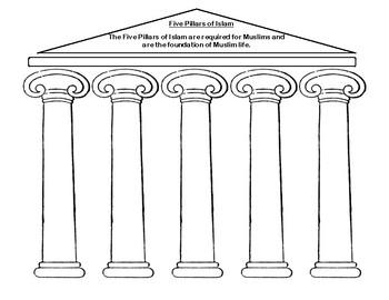 5 Pillars of Islam: Student Worksheet