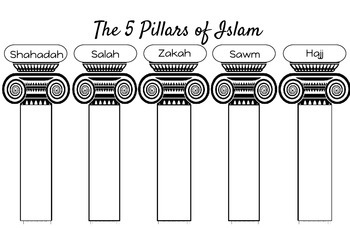 5 Pillars of the Islamic Faith