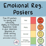 5 Point Scale A4 Poster