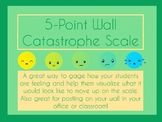 5-Point Wall Catastrophe Scale