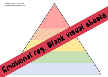 5 Point scale blank, visual templates