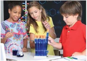 5 Principles to Encourage Science Inquiry