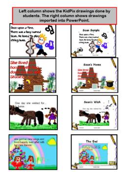 5 Projects to Learn KidPix