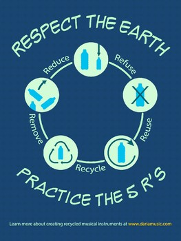 5 R's RESPECT THE EARTH Earth Day Poster Freebie