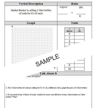 5 Ratio Link Sheets
