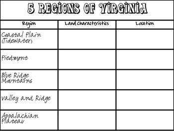 5 Regions of VA Graphic Organizer