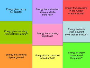 5 Resources for teaching energy types and transfers