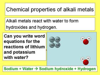 5 Resources for teaching the alkali metals