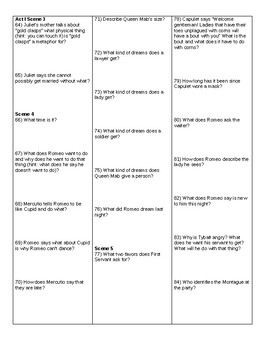 5 Romeo and Juliet Study Guides ALIGNED with 5 Quizzes - Answer Keys Included