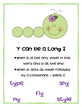 5 Rules of Y (Y as a short and long I, long E, consonant, and silent letter)