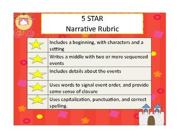 5 STAR Writing Rubric