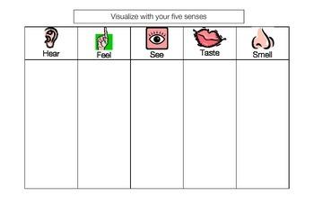 5 Senses Chart